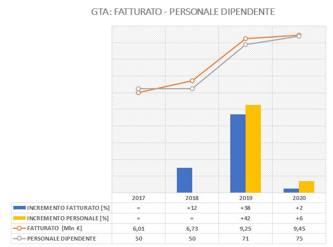 gta-art1-grafico-mission